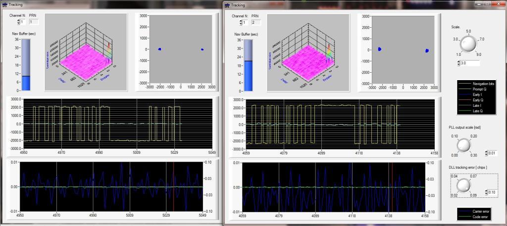 GNSS, GPS, GLONASS, Compass, Beidou RF recorders, simulators